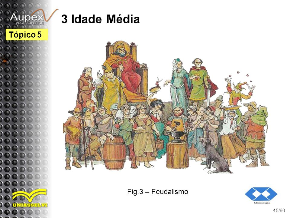 3 Idade Média Tópico 5 Fig.3 – Feudalismo 45/60