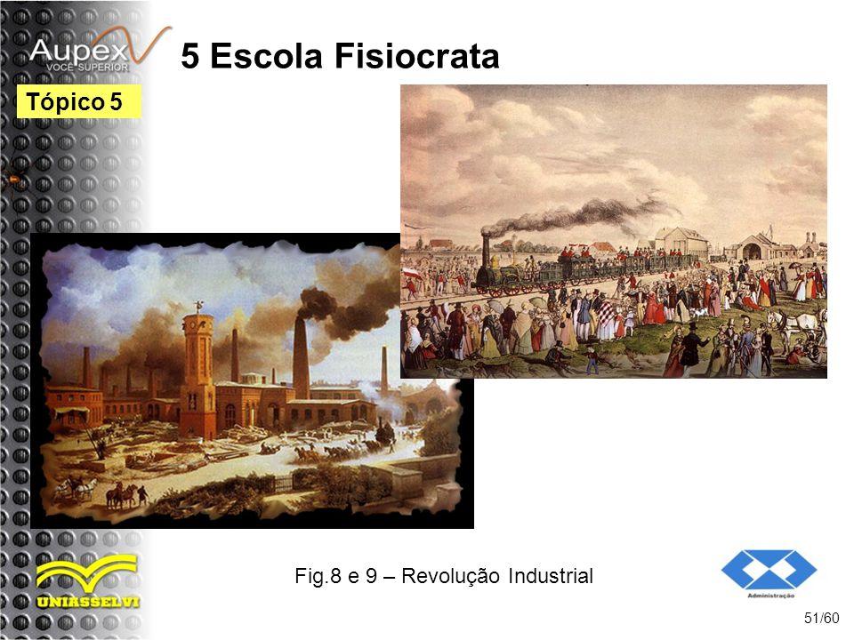 Fig.8 e 9 – Revolução Industrial
