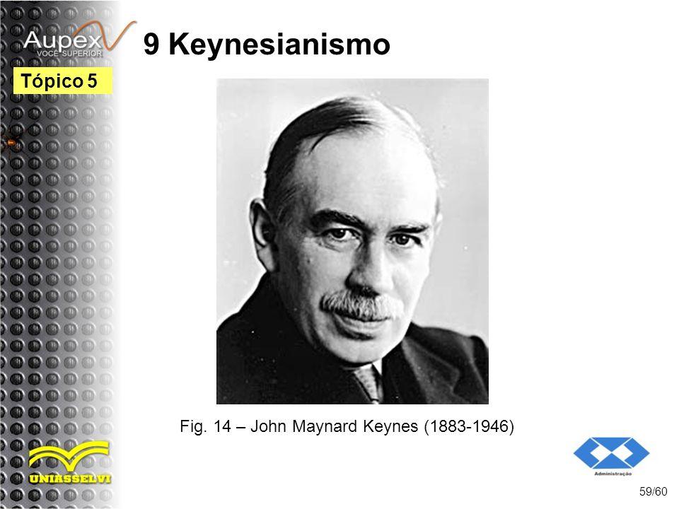 Fig. 14 – John Maynard Keynes (1883-1946)