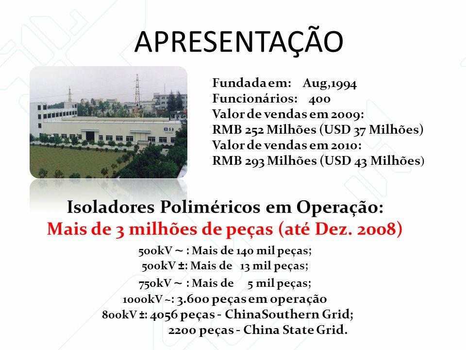 APRESENTAÇÃO Isoladores Poliméricos em Operação: