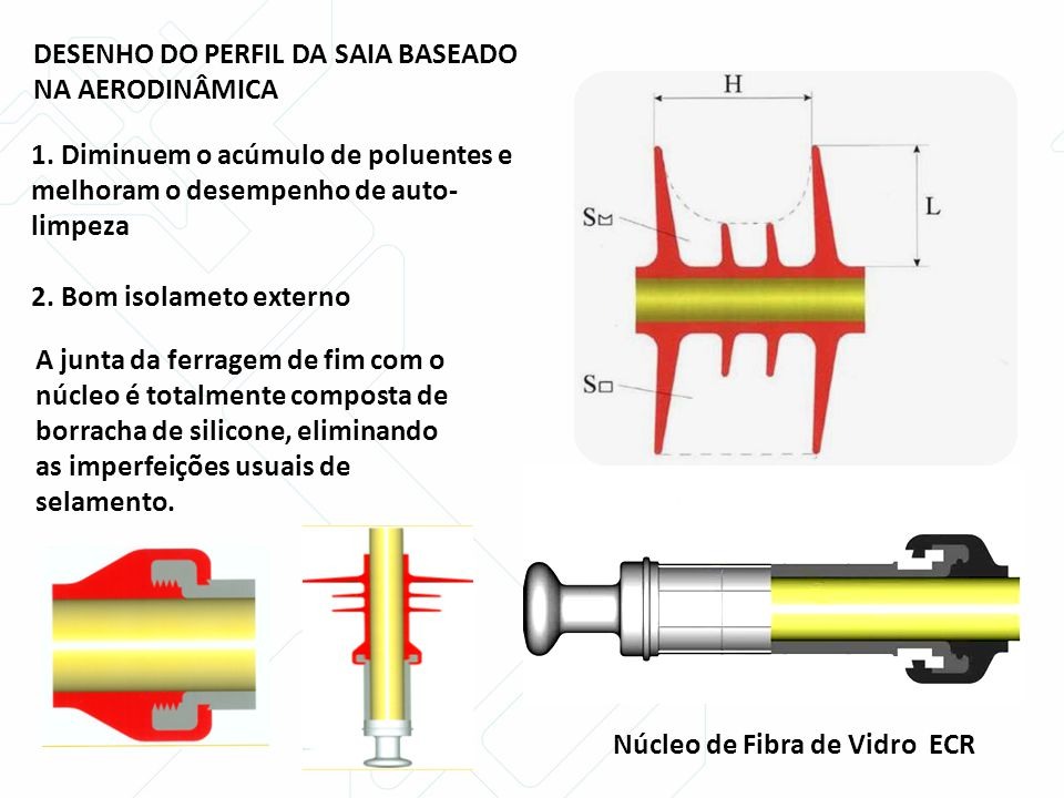 DESENHO DO PERFIL DA SAIA BASEADO NA AERODINÂMICA