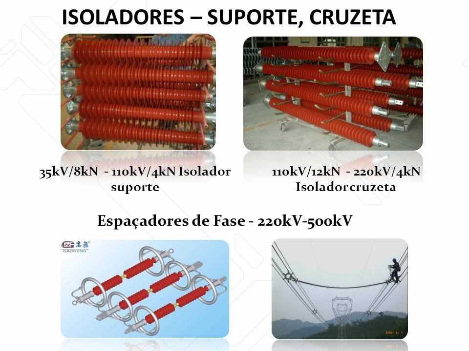 ISOLADORES – SUPORTE, CRUZETA