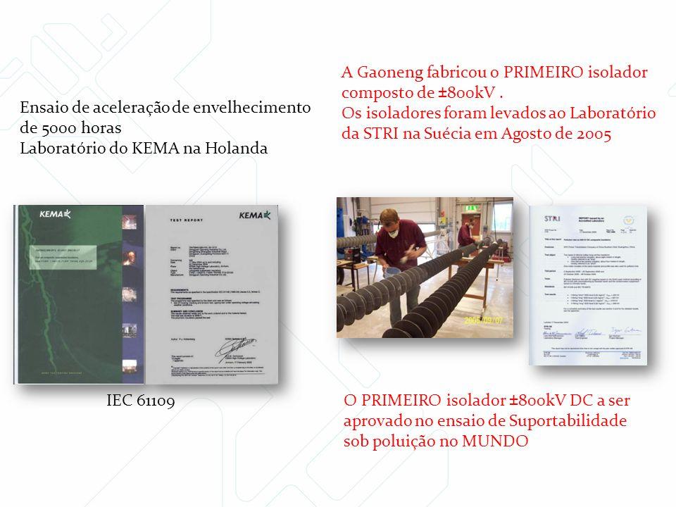 A Gaoneng fabricou o PRIMEIRO isolador composto de ±800kV .