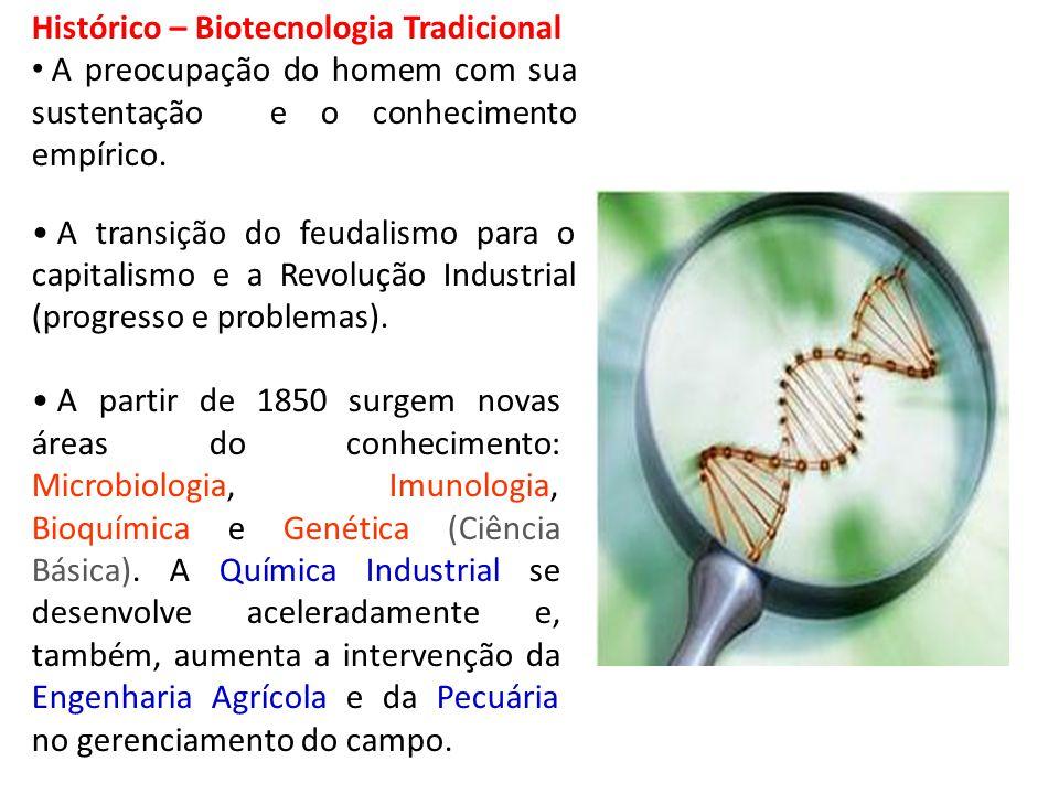 Histórico – Biotecnologia Tradicional