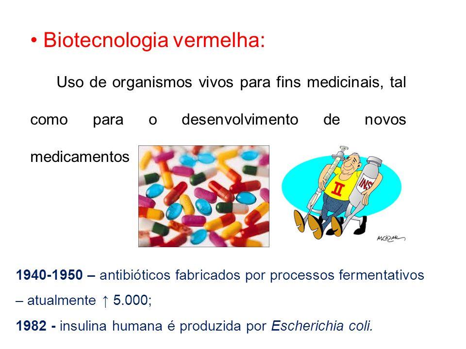 • Biotecnologia vermelha: