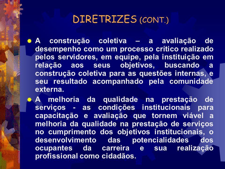 DIRETRIZES (CONT.)