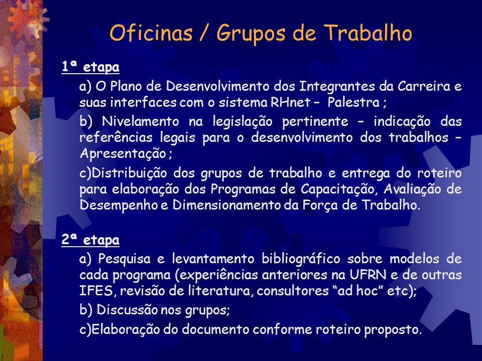 Oficinas / Grupos de Trabalho