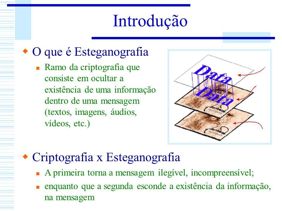 Introdução O que é Esteganografia Criptografia x Esteganografia