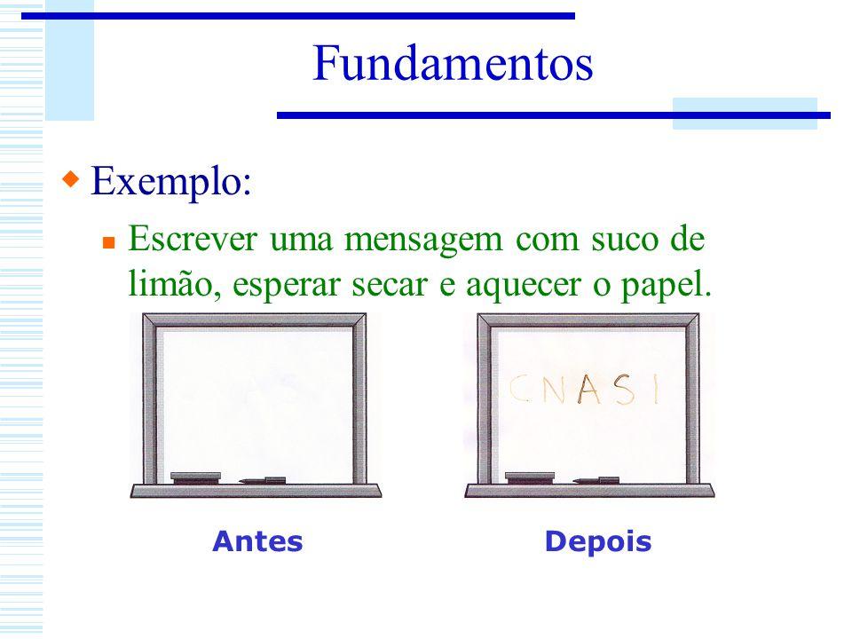Fundamentos Exemplo: Escrever uma mensagem com suco de limão, esperar secar e aquecer o papel. Antes.