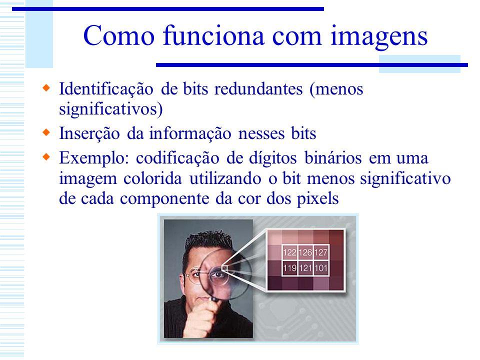 Como funciona com imagens