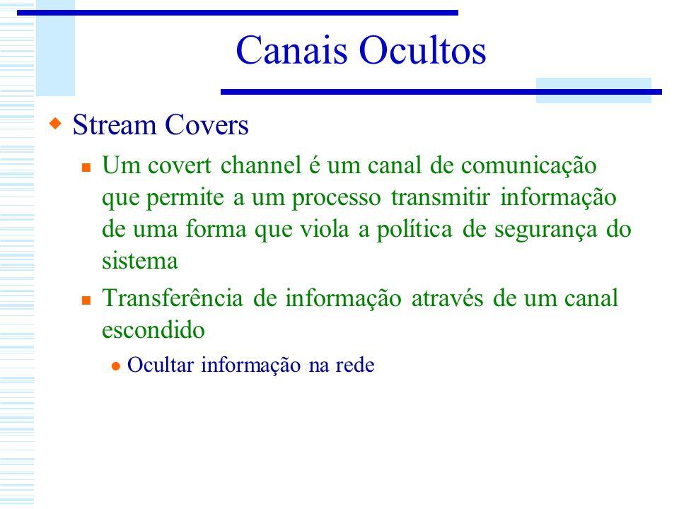 Canais Ocultos Stream Covers