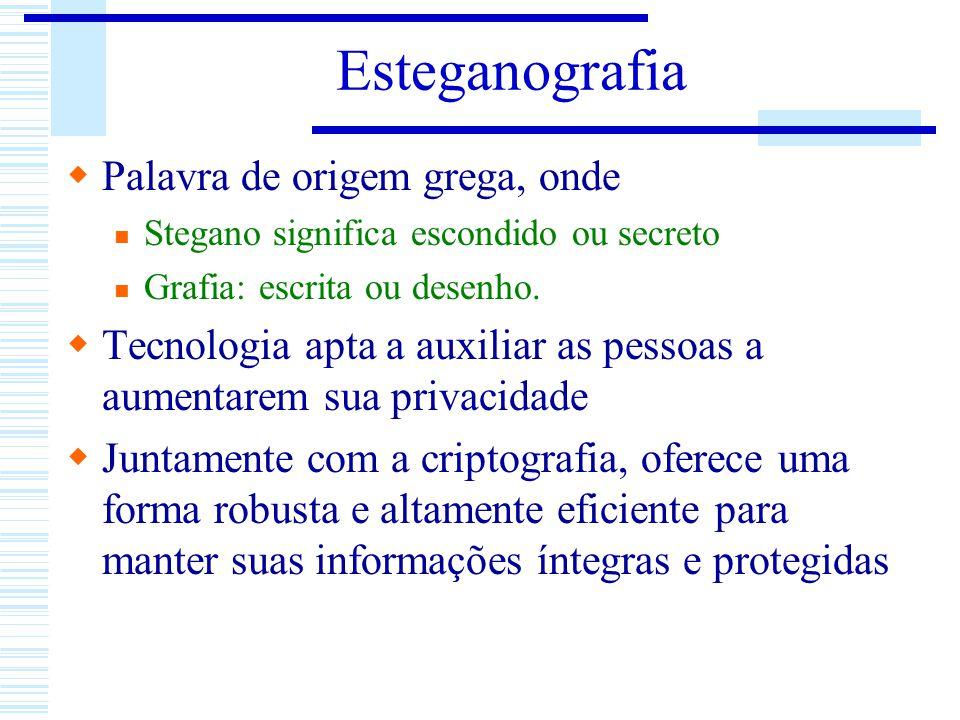Esteganografia Palavra de origem grega, onde
