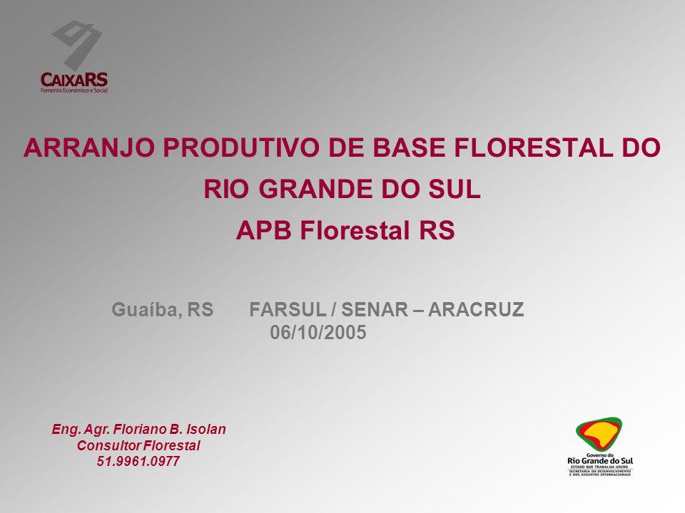 Guaíba, RS FARSUL / SENAR – ARACRUZ Eng. Agr. Floriano B. Isolan