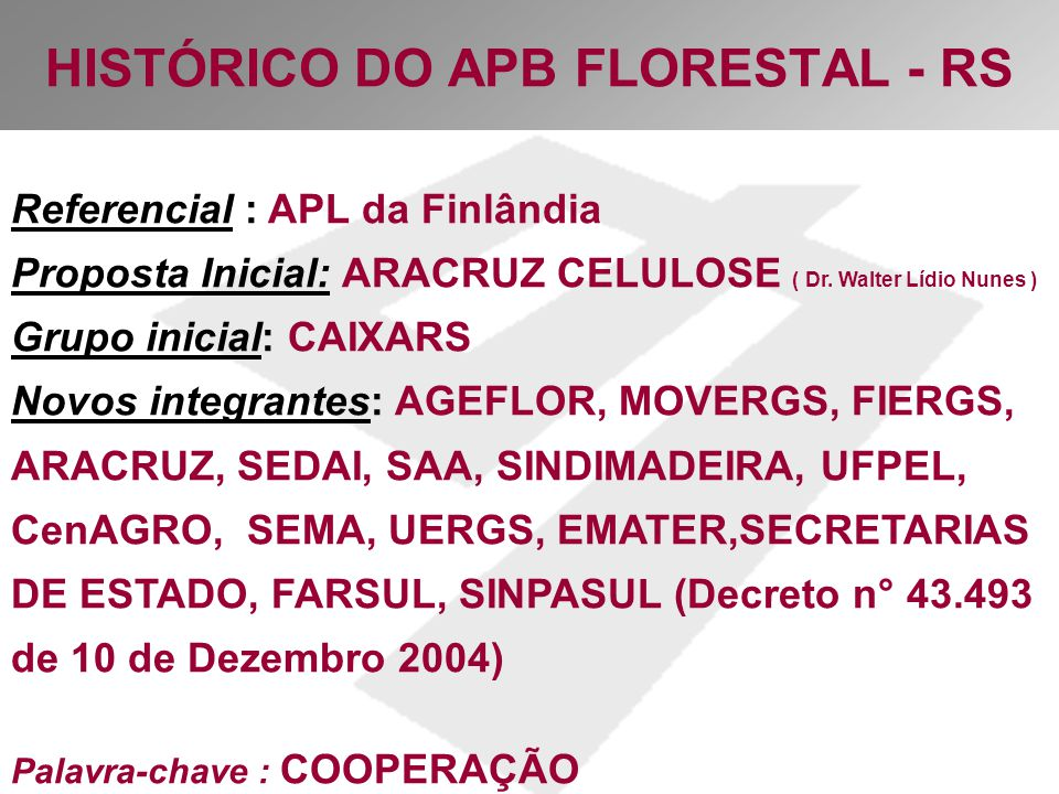 HISTÓRICO DO APB FLORESTAL - RS