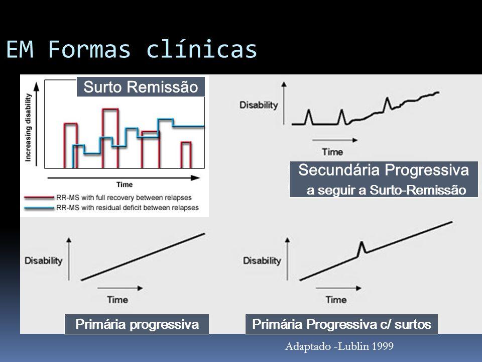 Secundária Progressiva Primária Progressiva c/ surtos