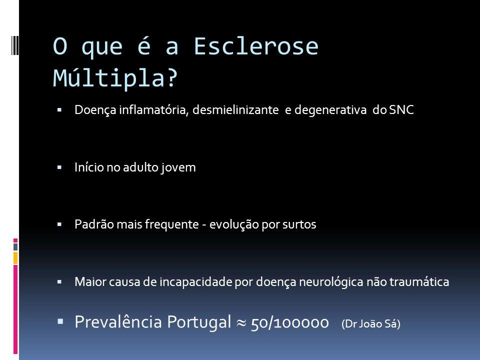 O que é a Esclerose Múltipla