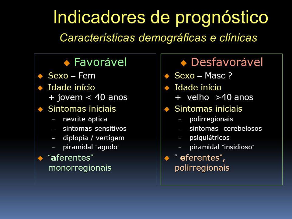 Indicadores de prognóstico Características demográficas e clínicas