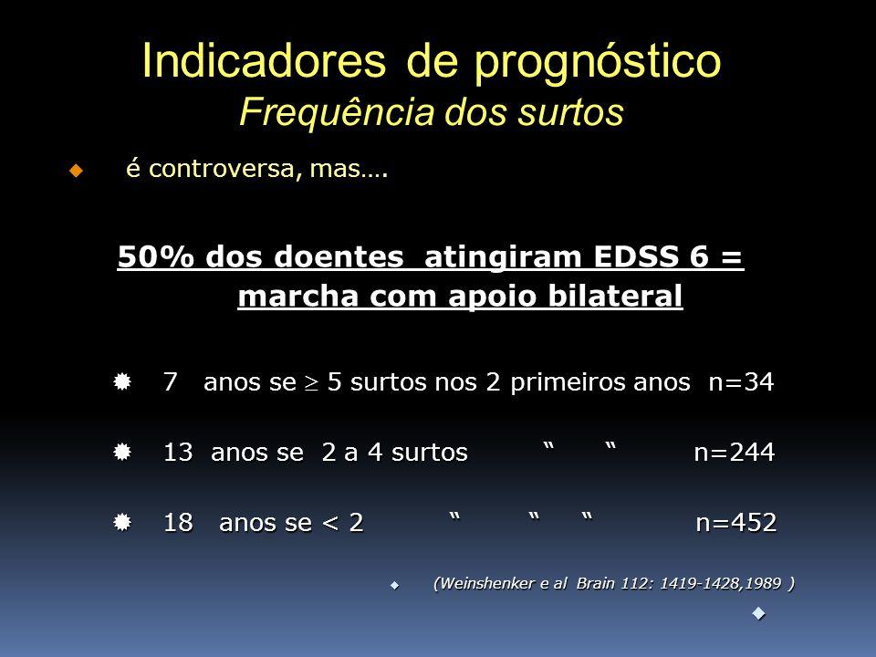 50% dos doentes atingiram EDSS 6 = marcha com apoio bilateral