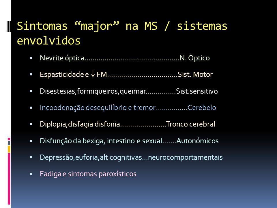 Sintomas major na MS / sistemas envolvidos