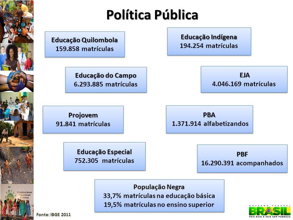 Política Pública Educação Indígena