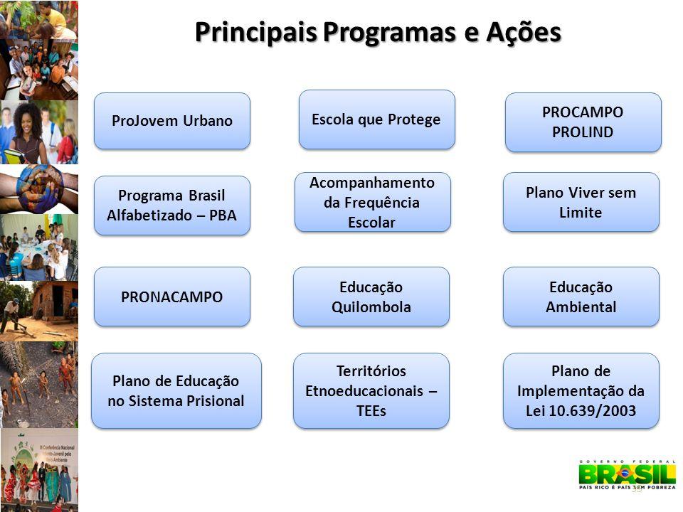 Principais Programas e Ações