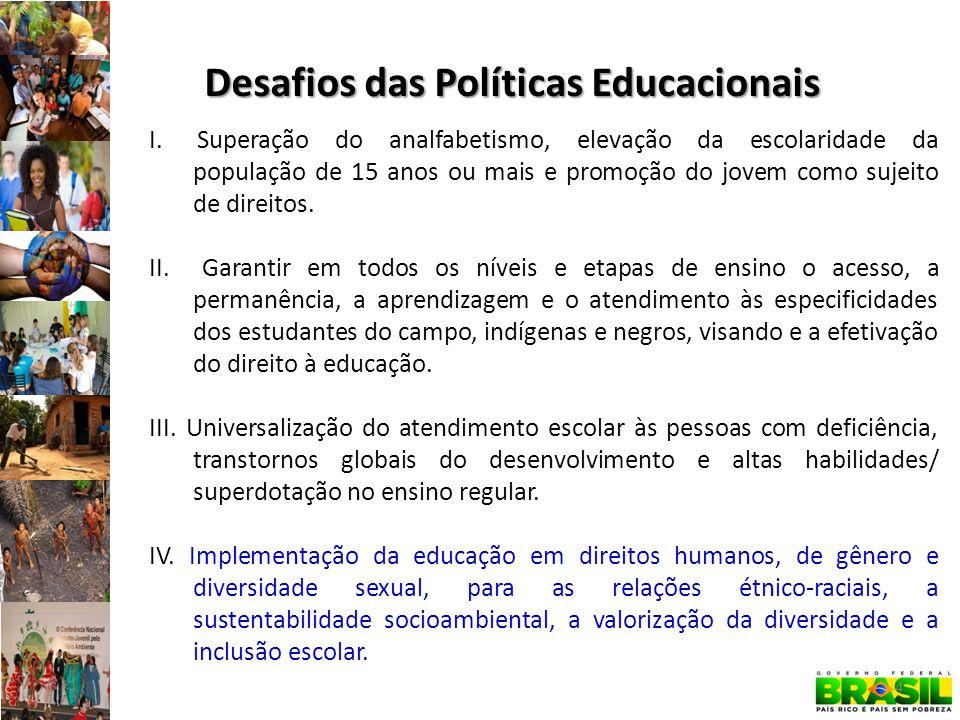 Desafios das Políticas Educacionais