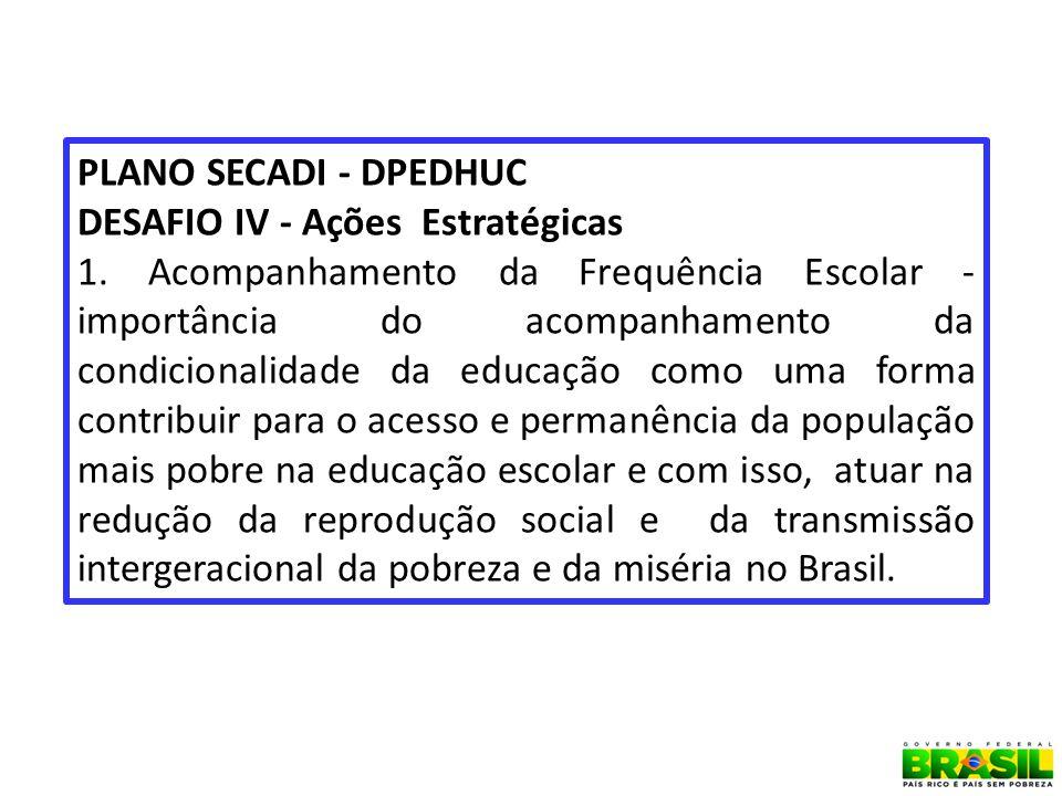 PLANO SECADI - DPEDHUC DESAFIO IV - Ações Estratégicas.