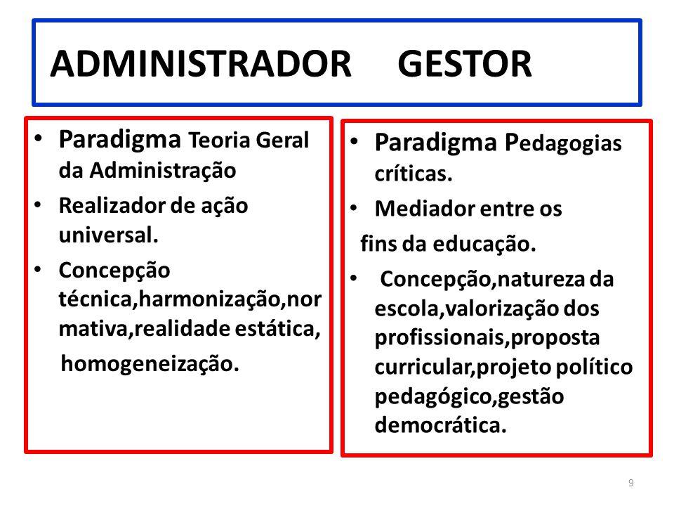 ADMINISTRADOR GESTOR Paradigma Teoria Geral da Administração