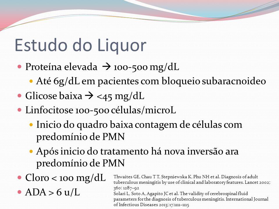 Estudo do Liquor Proteína elevada  100-500 mg/dL
