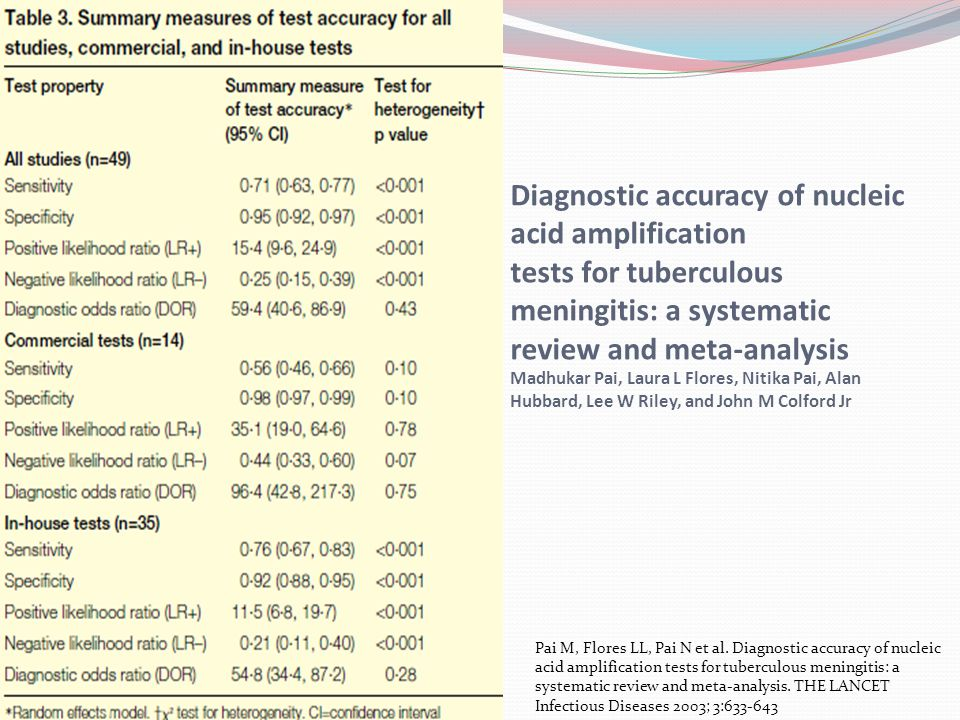 Diagnostic accuracy of nucleic acid amplification tests for tuberculous meningitis: a systematic review and meta-analysis Madhukar Pai, Laura L Flores, Nitika Pai, Alan Hubbard, Lee W Riley, and John M Colford Jr