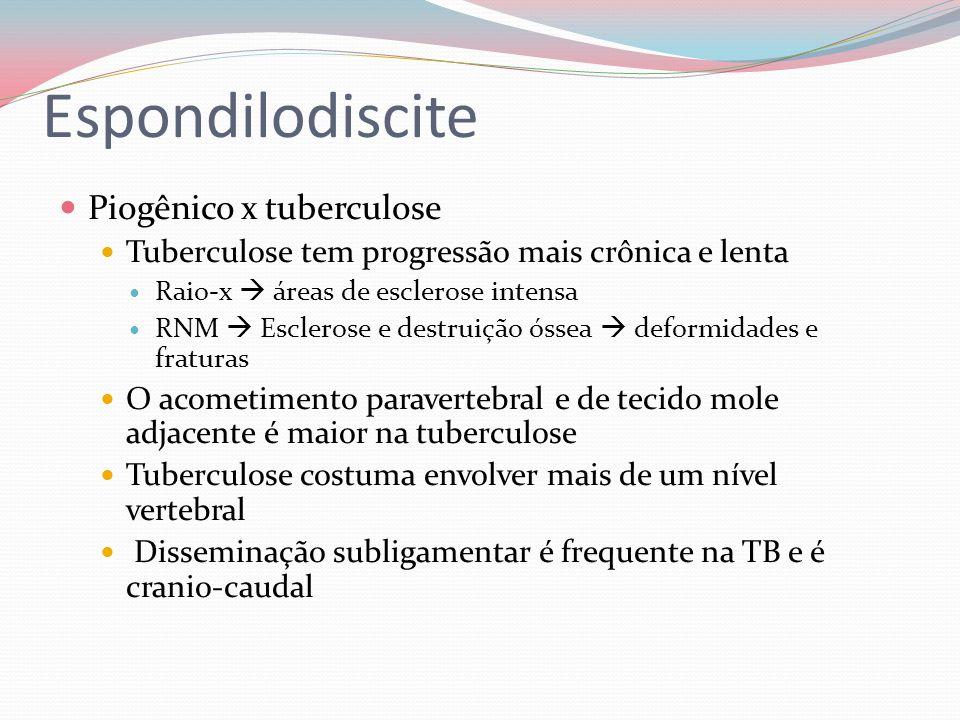 Espondilodiscite Piogênico x tuberculose