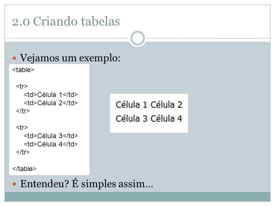 2.0 Criando tabelas Vejamos um exemplo: Entendeu É simples assim…