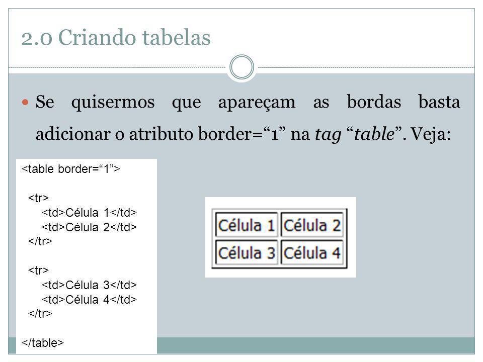2.0 Criando tabelas Se quisermos que apareçam as bordas basta adicionar o atributo border= 1 na tag table . Veja: