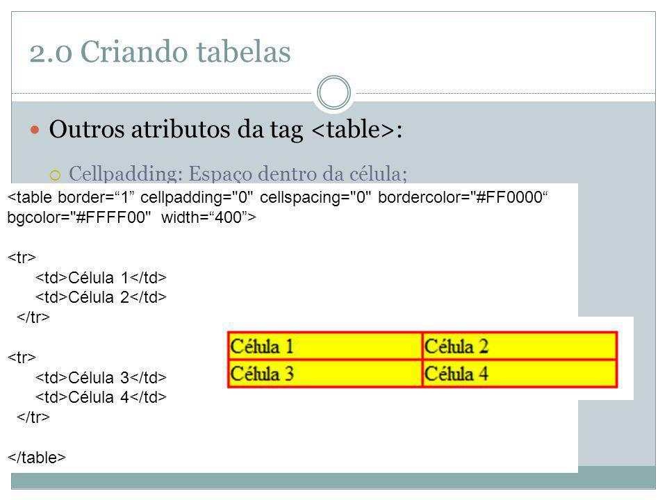 2.0 Criando tabelas Outros atributos da tag <table>: