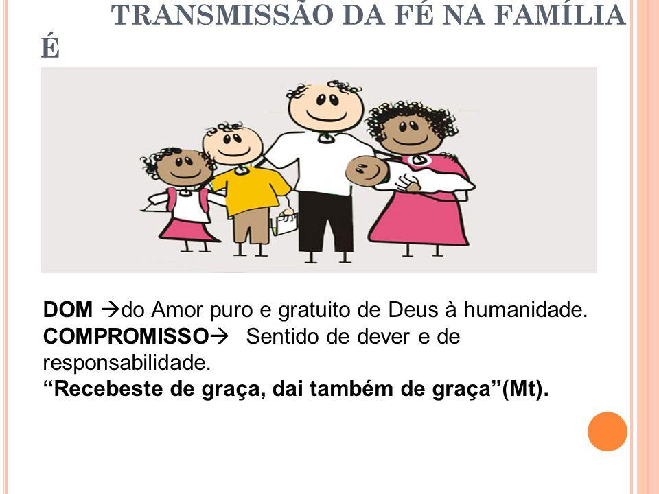 TRANSMISSÃO DA FÉ NA FAMÍLIA É