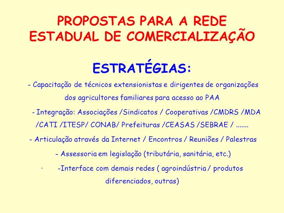 PROPOSTAS PARA A REDE ESTADUAL DE COMERCIALIZAÇÃO