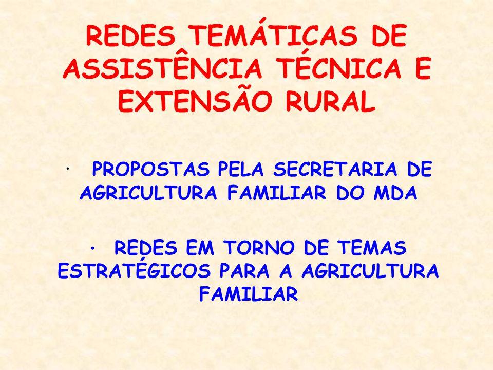 REDES TEMÁTICAS DE ASSISTÊNCIA TÉCNICA E EXTENSÃO RURAL