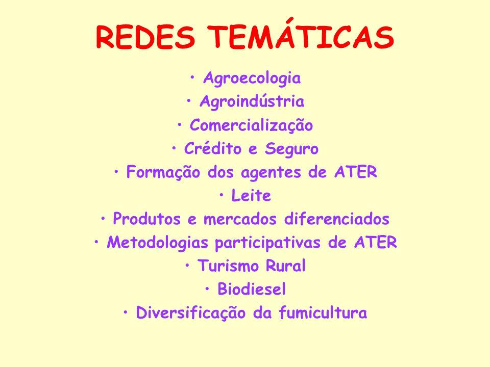 REDES TEMÁTICAS Agroecologia Agroindústria Comercialização