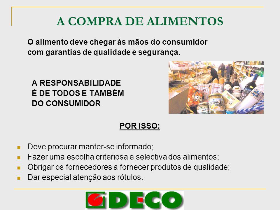 A COMPRA DE ALIMENTOS O alimento deve chegar às mãos do consumidor