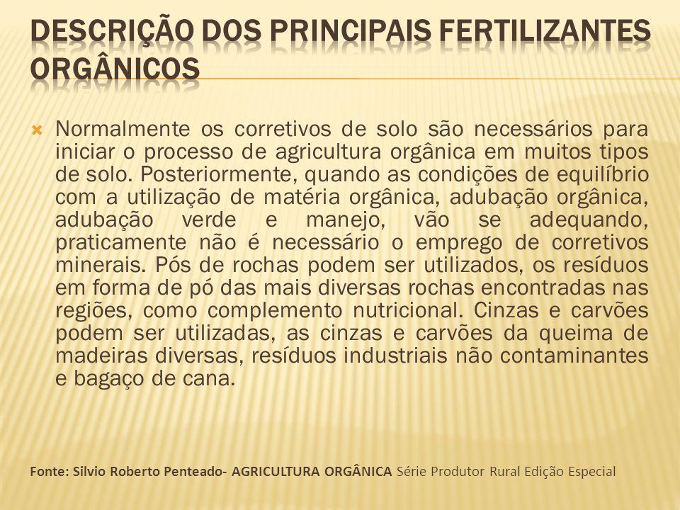 Descrição dos Principais Fertilizantes Orgânicos