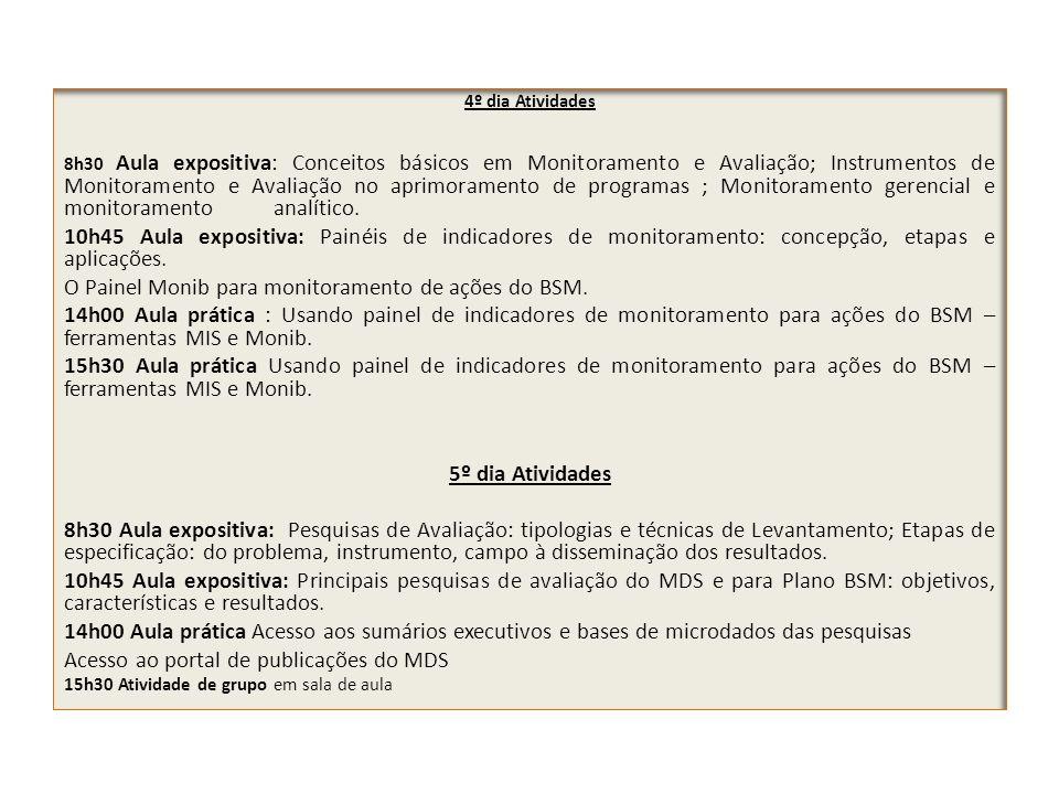 O Painel Monib para monitoramento de ações do BSM.