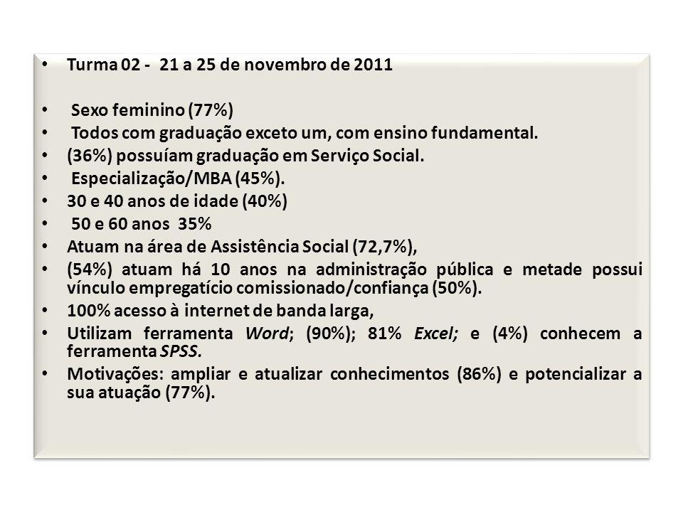 Turma 02 - 21 a 25 de novembro de 2011 Sexo feminino (77%) Todos com graduação exceto um, com ensino fundamental.