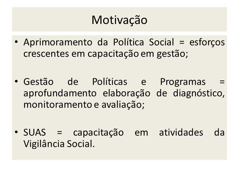 Motivação Aprimoramento da Política Social = esforços crescentes em capacitação em gestão;