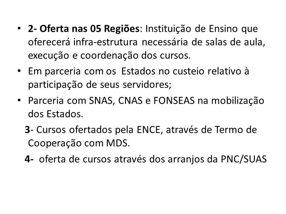 2- Oferta nas 05 Regiões: Instituição de Ensino que oferecerá infra-estrutura necessária de salas de aula, execução e coordenação dos cursos.