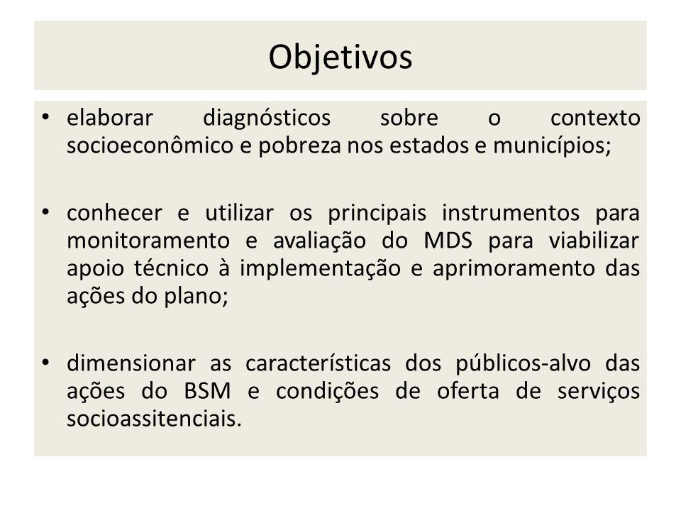 Objetivos elaborar diagnósticos sobre o contexto socioeconômico e pobreza nos estados e municípios;