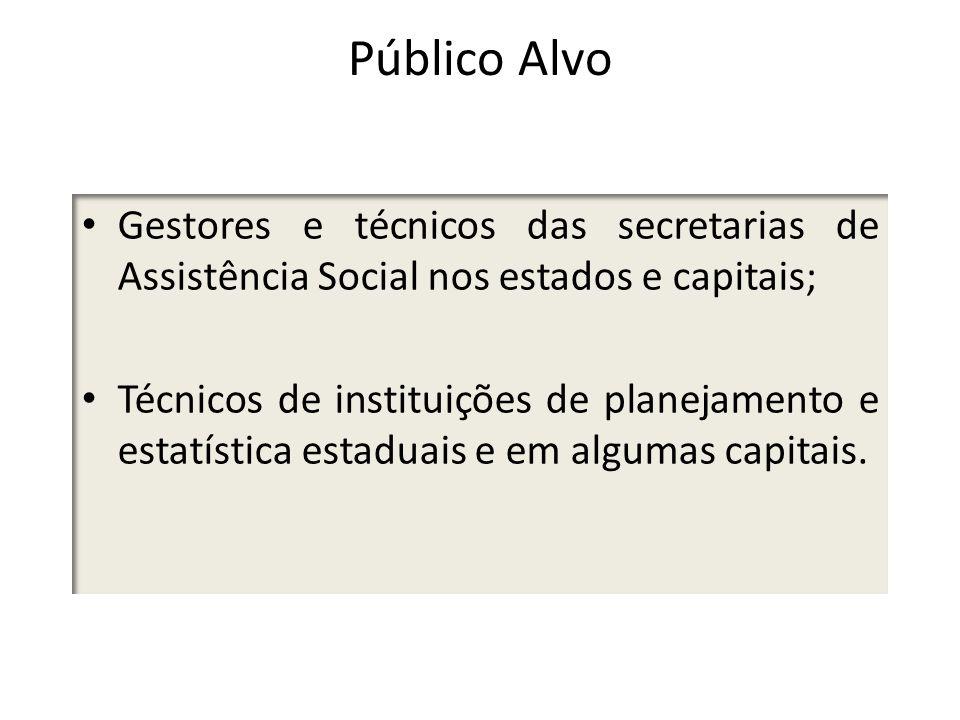 Público Alvo Gestores e técnicos das secretarias de Assistência Social nos estados e capitais;