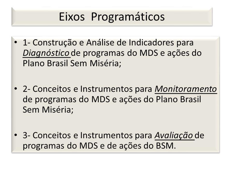 Eixos Programáticos 1- Construção e Análise de Indicadores para Diagnóstico de programas do MDS e ações do Plano Brasil Sem Miséria;