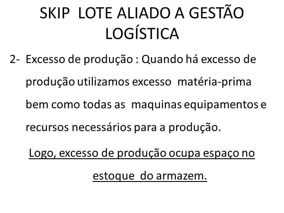 SKIP LOTE ALIADO A GESTÃO LOGÍSTICA