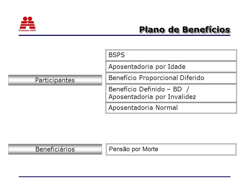 Plano de Benefícios BSPS Aposentadoria por Idade