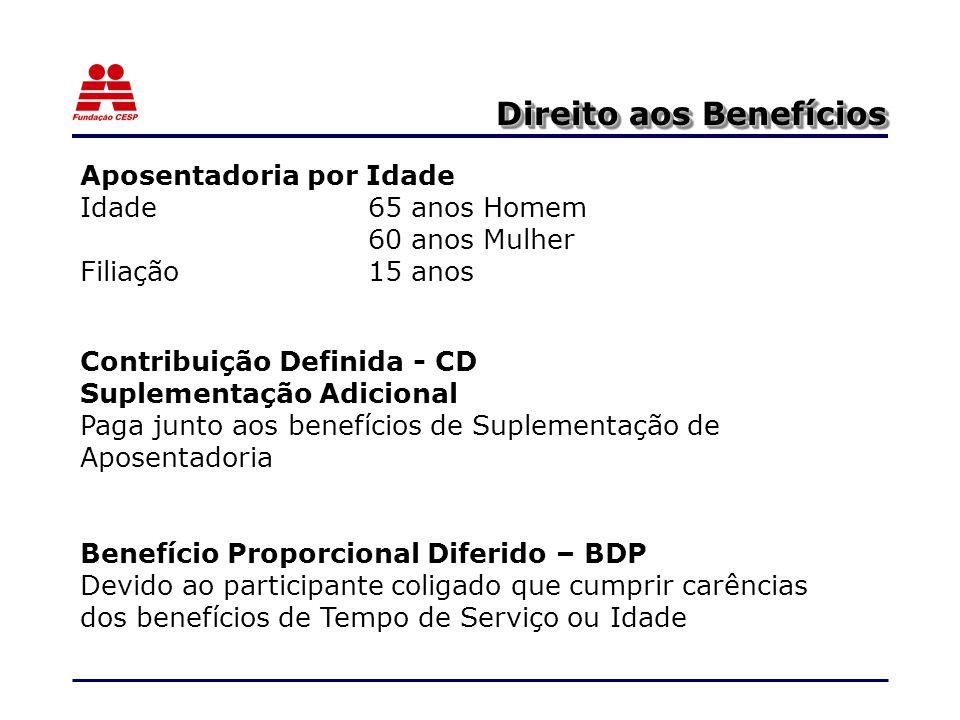 Direito aos Benefícios